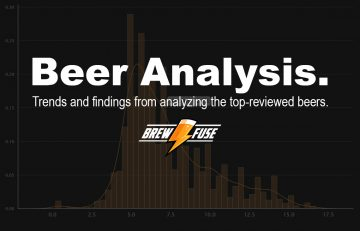 Beer analysis 2019